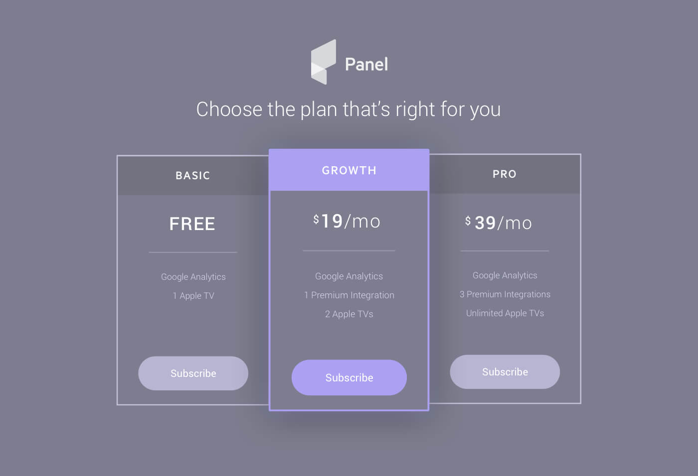panel-pricing